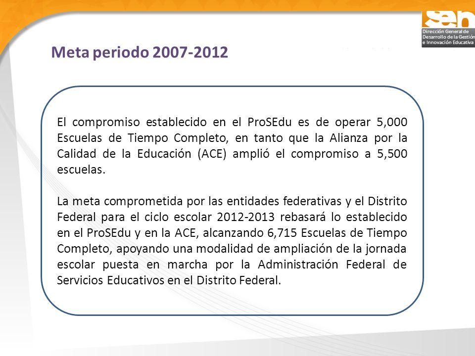 Dirección General de Desarrollo de la Gestión e Innovación Educativa El compromiso establecido en el ProSEdu es de operar 5,000 Escuelas de Tiempo Com