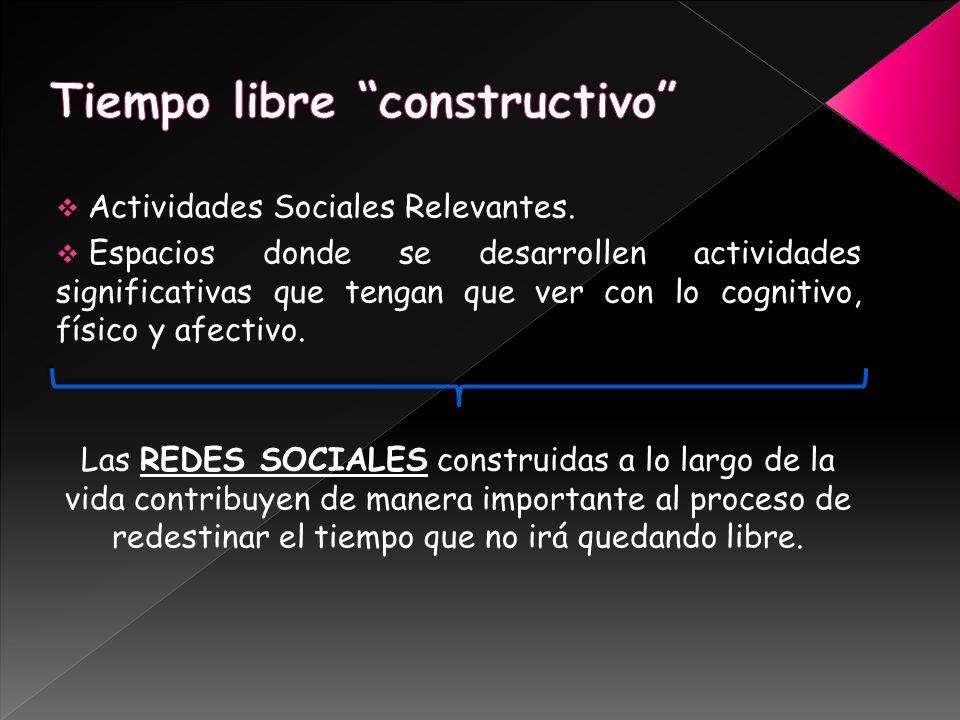 Actividades Sociales Relevantes.