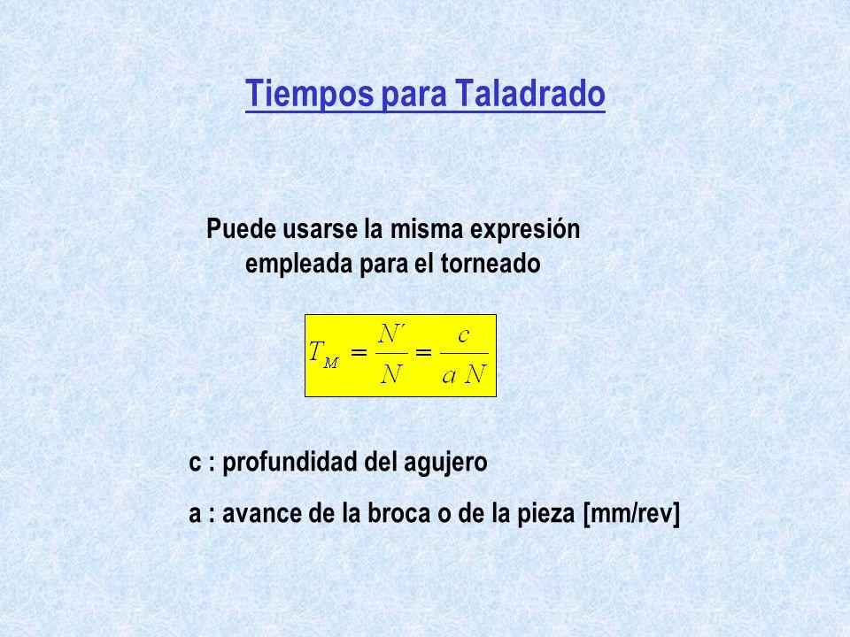 Tiempos para Taladrado Puede usarse la misma expresión empleada para el torneado c : profundidad del agujero a : avance de la broca o de la pieza [mm/rev]