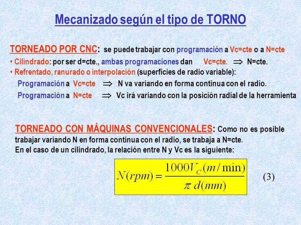 Mecanizado según el tipo de TORNO TORNEADO POR CNC: se puede trabajar con programación a Vc=cte o a N=cte Cilindrado: por ser d=cte., ambas programaciones dan Vc=cte.