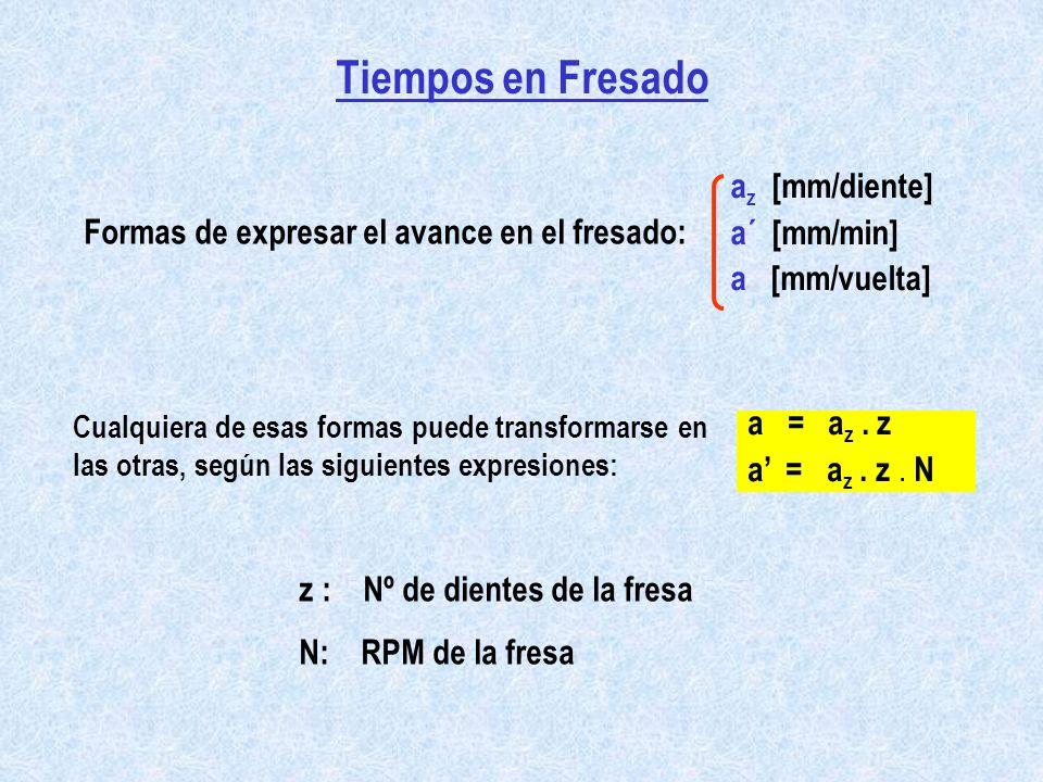 Tiempos en Fresado Formas de expresar el avance en el fresado: a z [mm/diente] a´ [mm/min] a [mm/vuelta] Cualquiera de esas formas puede transformarse en las otras, según las siguientes expresiones: a = a z.