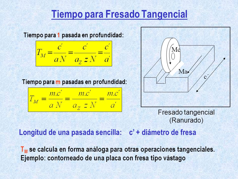 Tiempo para Fresado Tangencial Mc Ma c´ Fresado tangencial (Ranurado) Tiempo para 1 pasada en profundidad: Tiempo para m pasadas en profundidad: Longitud de una pasada sencilla: c + diámetro de fresa T M se calcula en forma análoga para otras operaciones tangenciales.