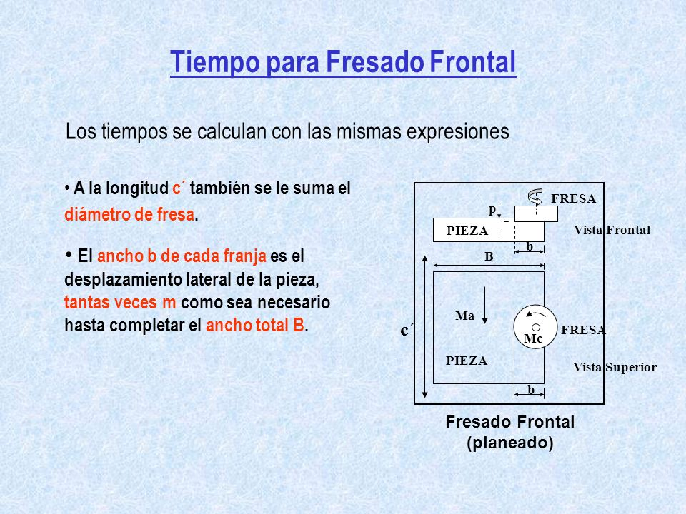 Tiempo para Fresado Frontal Ma Mc b B p b Vista Frontal Vista Superior Fresado Frontal (planeado) FRESA PIEZA c´ A la longitud c´ también se le suma el diámetro de fresa.