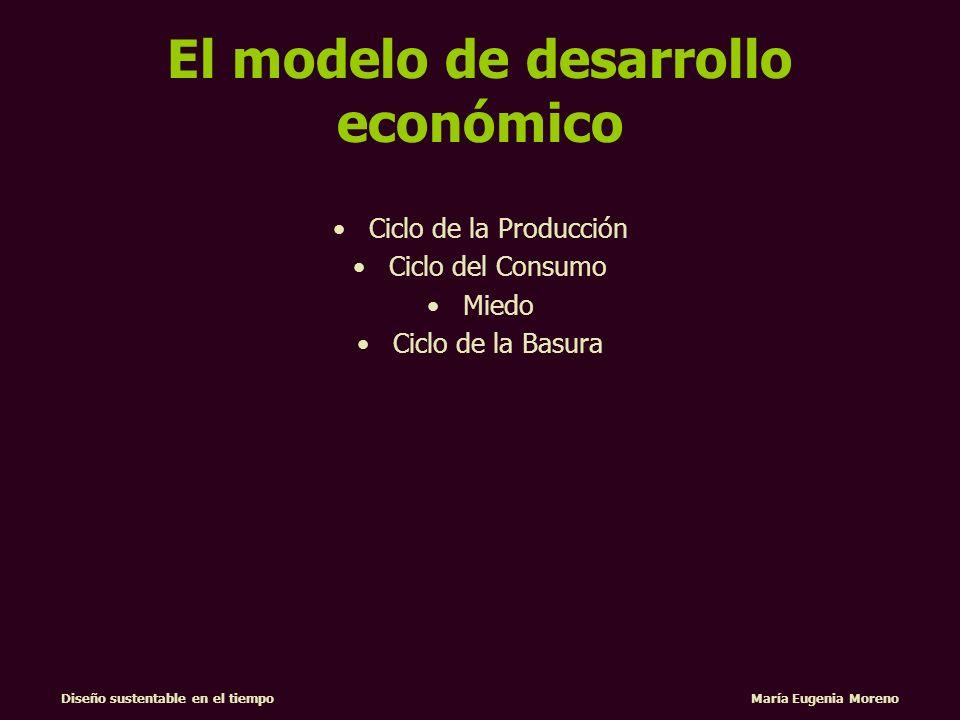 Diseño sustentable en el tiempo María Eugenia Moreno El modelo de desarrollo económico Ciclo de la Producción Ciclo del Consumo Miedo Ciclo de la Basu