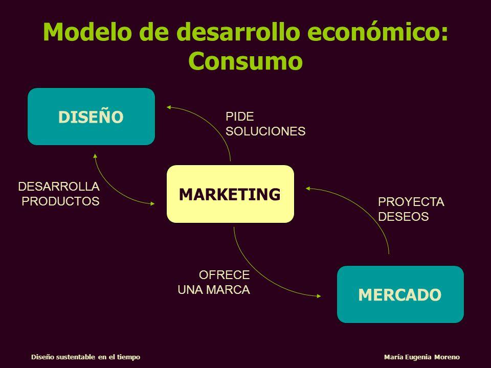 Diseño sustentable en el tiempo María Eugenia Moreno PROYECTA DESEOS DISEÑO MARKETING MERCADO PIDE SOLUCIONES OFRECE UN PRODUCTO DESARROLLA MARCAS Modelo de desarrollo económico: Consumo