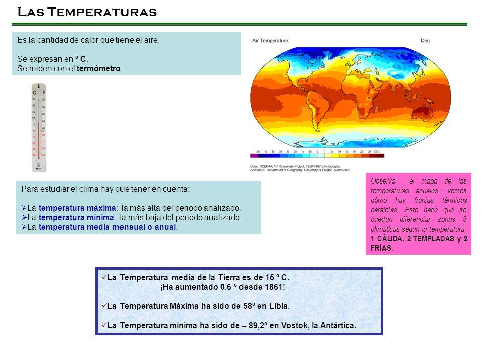 Las Temperaturas Es la cantidad de calor que tiene el aire. Se expresan en º C. Se miden con el termómetro. Para estudiar el clima hay que tener en cu