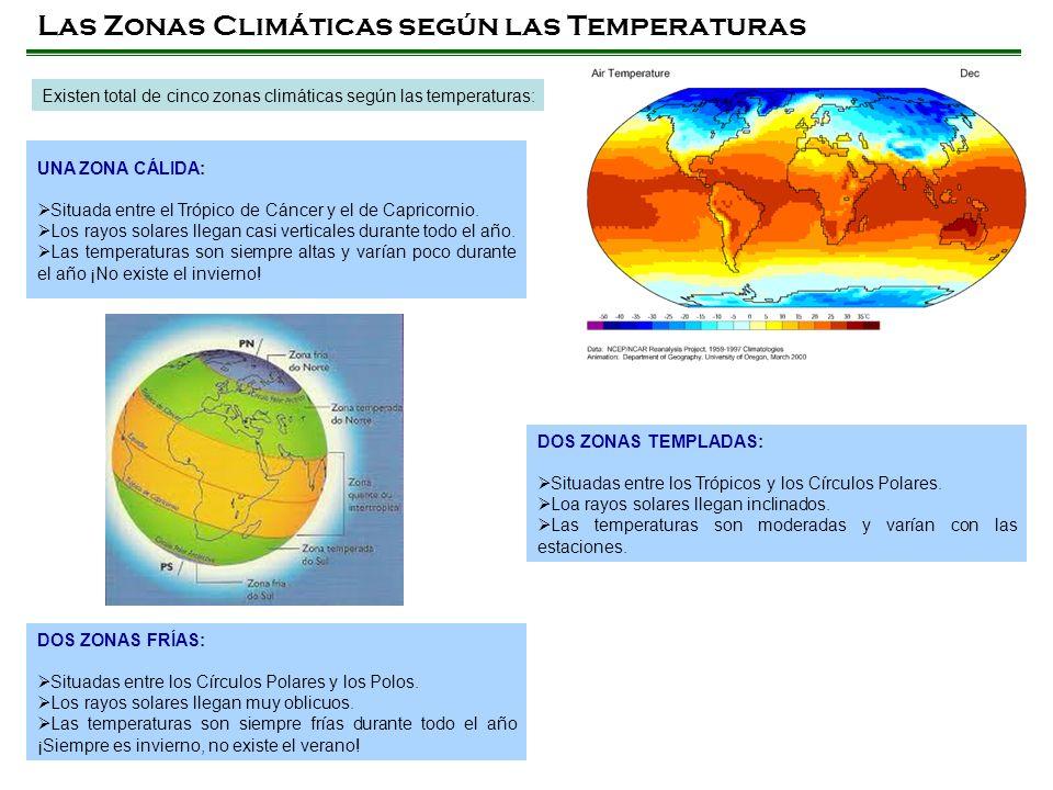 Las Zonas Climáticas según las Temperaturas UNA ZONA CÁLIDA: Situada entre el Trópico de Cáncer y el de Capricornio. Los rayos solares llegan casi ver