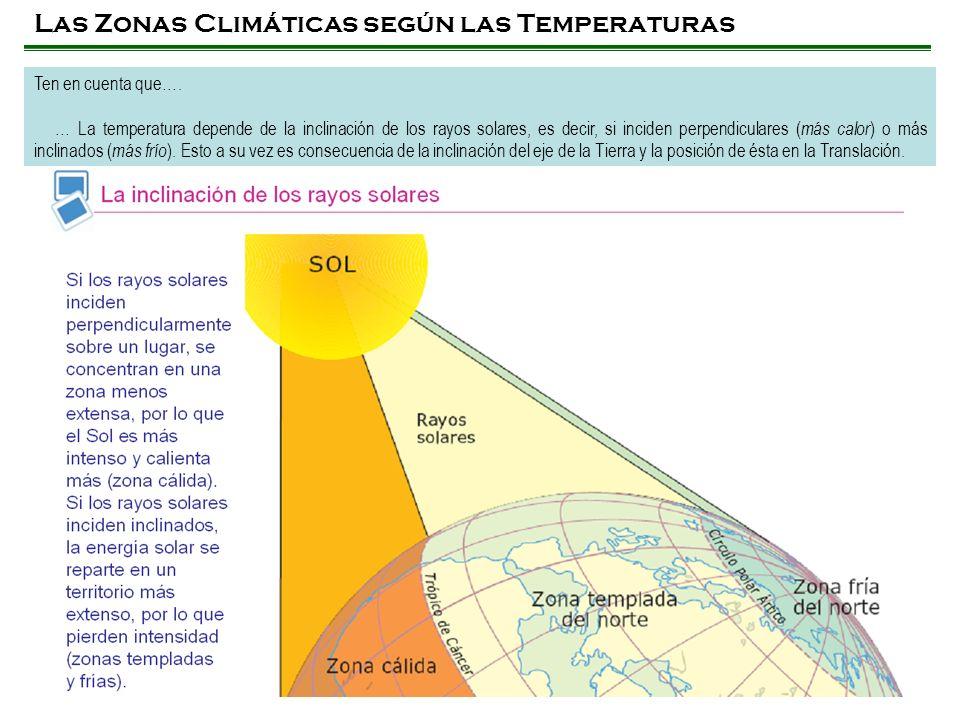 """La presentaci�n """"Domingo Cortes Couso IES Montevives, 1 � de ESO ..."""