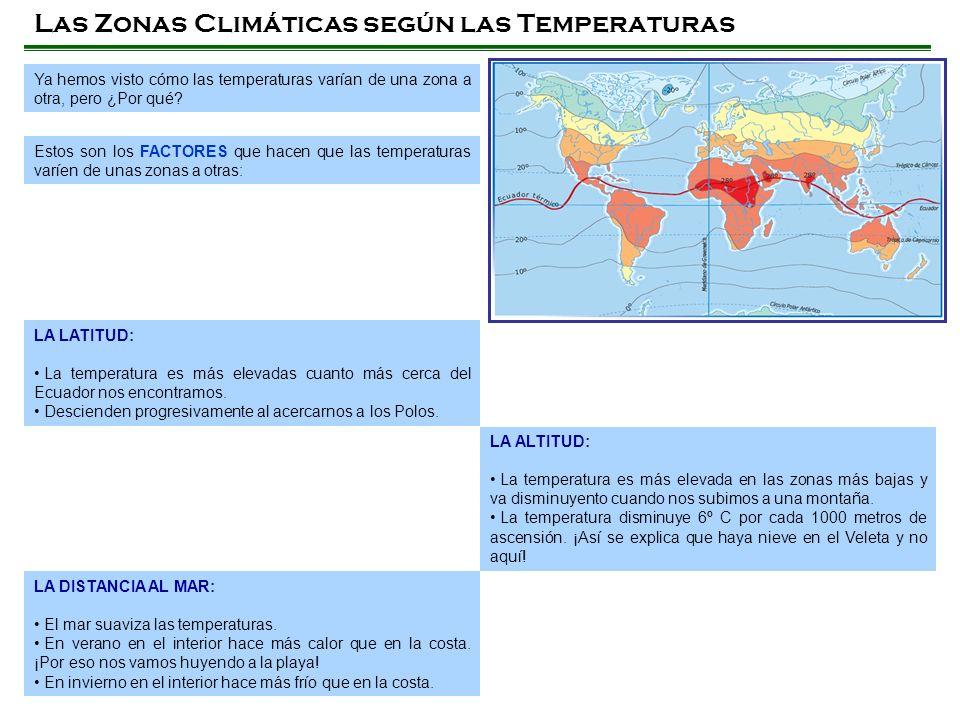 Las Zonas Climáticas según las Temperaturas Ya hemos visto cómo las temperaturas varían de una zona a otra, pero ¿Por qué? Estos son los FACTORES que