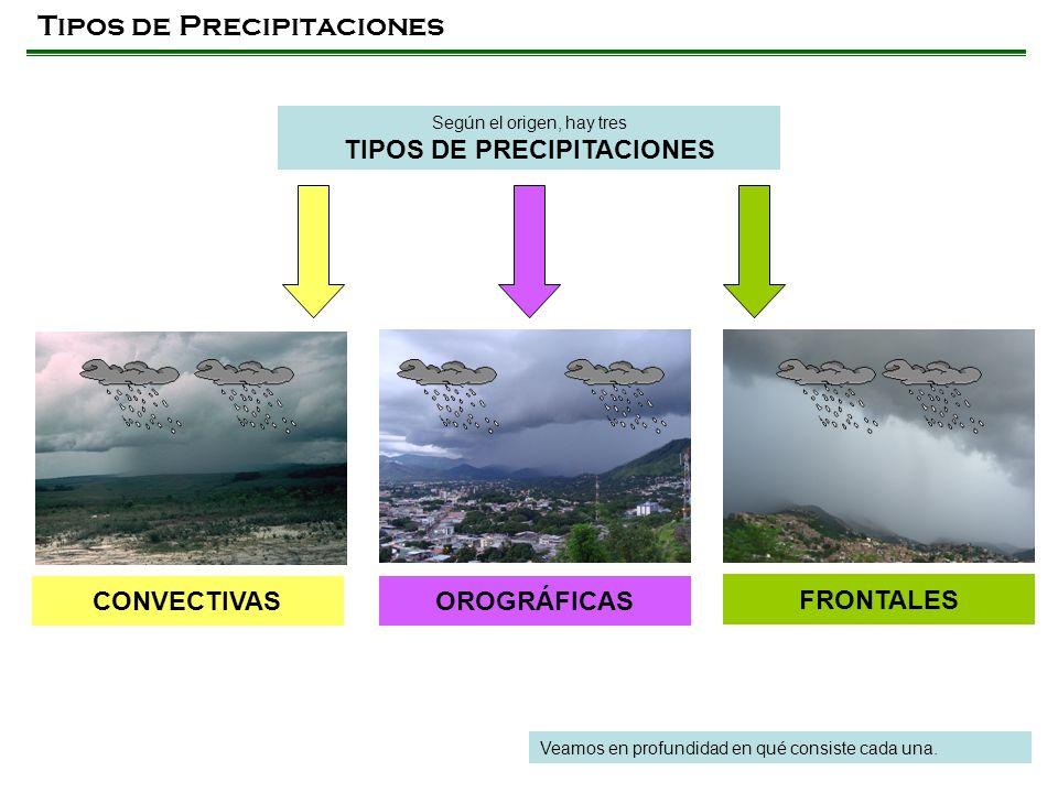 Tipos de Precipitaciones Según el origen, hay tres TIPOS DE PRECIPITACIONES Veamos en profundidad en qué consiste cada una. CONVECTIVAS FRONTALES OROG