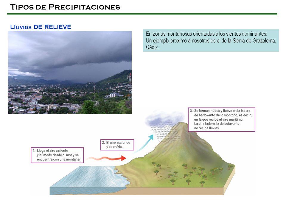 Tipos de Precipitaciones Lluvias DE RELIEVE En zonas montañosas orientadas a los vientos dominantes. Un ejemplo próximo a nosotros es el de la Sierra