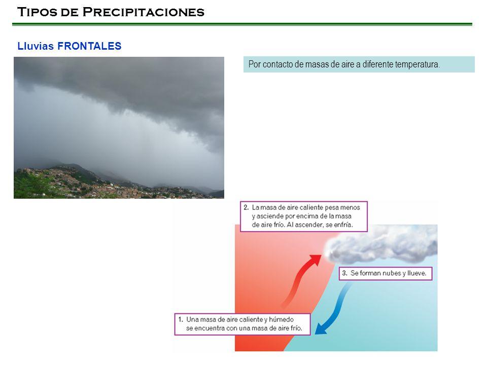 Tipos de Precipitaciones Lluvias FRONTALES Por contacto de masas de aire a diferente temperatura.