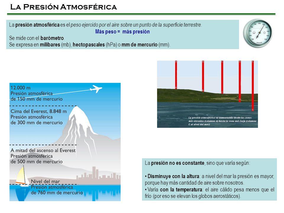 La Presión Atmosférica La presión atmosférica es el peso ejercido por el aire sobre un punto de la superficie terrestre. Más peso = más presión Se mid