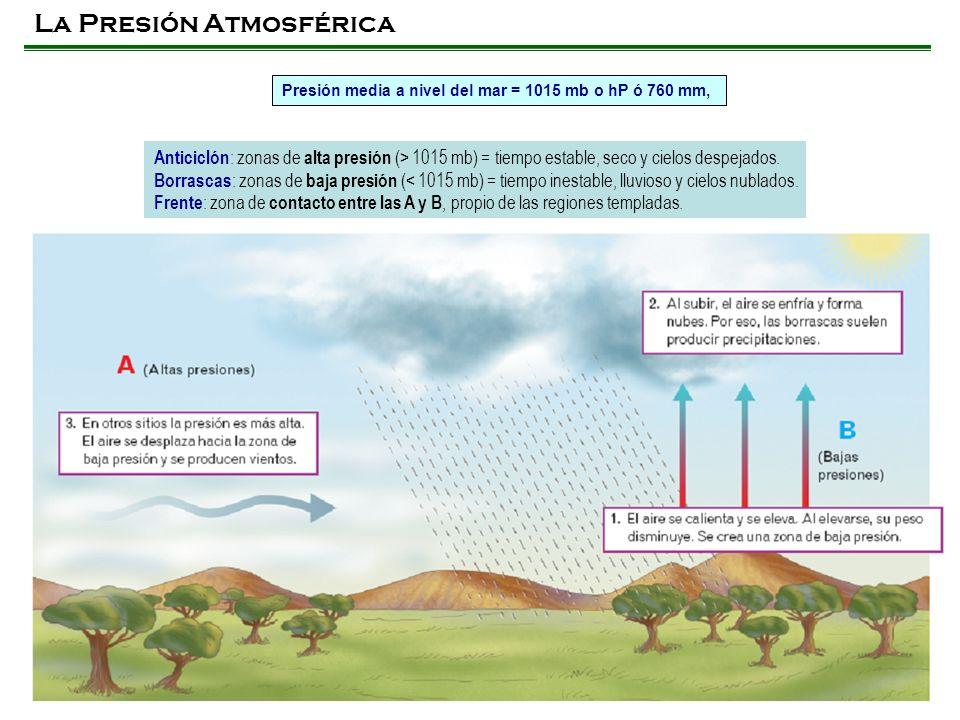 La Presión Atmosférica Anticiclón : zonas de alta presión (> 1015 mb) = tiempo estable, seco y cielos despejados. Borrascas : zonas de baja presión (<