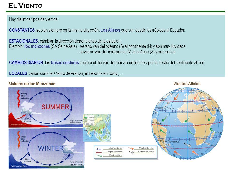 El Viento Hay distintos tipos de vientos: CONSTANTES : soplan siempre en la misma dirección. Los Alisios que van desde los trópicos al Ecuador. ESTACI