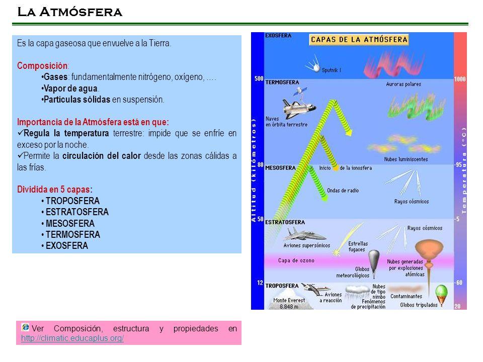 La Atmósfera Es la capa gaseosa que envuelve a la Tierra. Composición : Gases : fundamentalmente nitrógeno, oxígeno, …. Vapor de agua. Partículas sóli