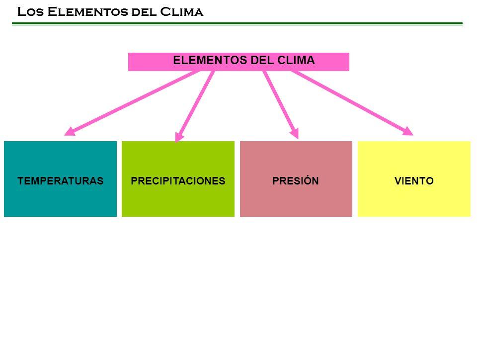 Los Elementos del Clima ELEMENTOS DEL CLIMA TEMPERATURASPRECIPITACIONESPRESIÓNVIENTO