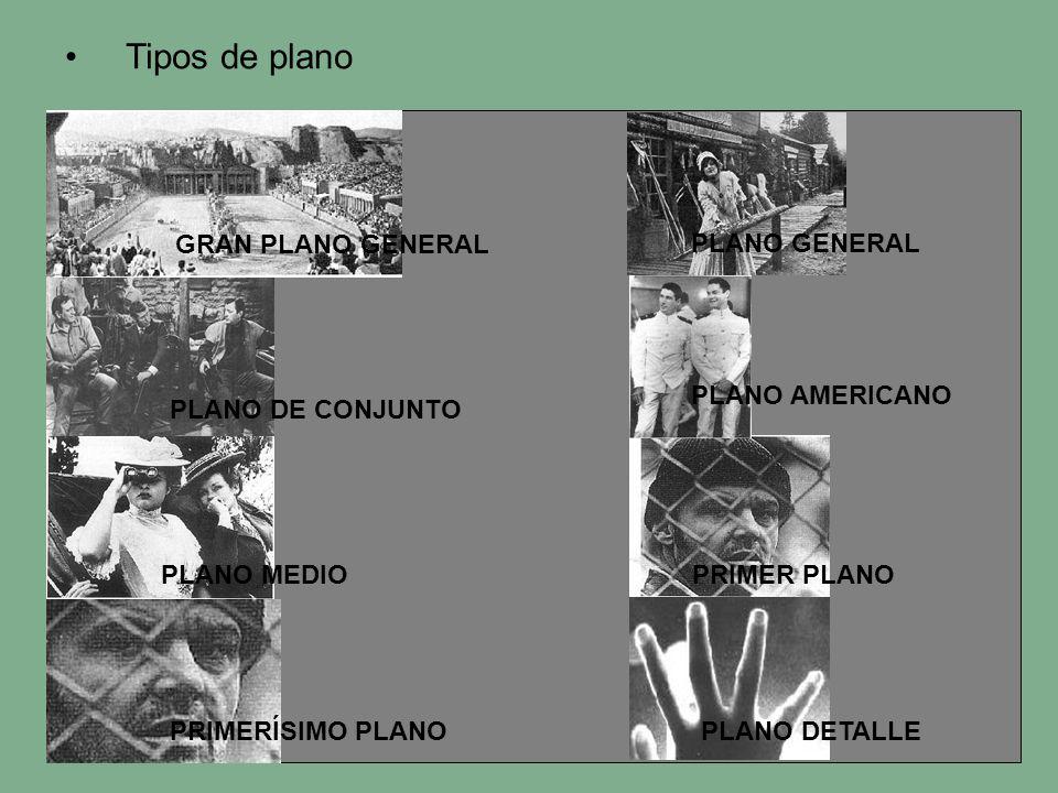 Tipos de plano PLANO GENERAL PLANO DE CONJUNTO PLANO AMERICANO PLANO MEDIOPRIMER PLANO PRIMERÍSIMO PLANOPLANO DETALLE GRAN PLANO GENERAL