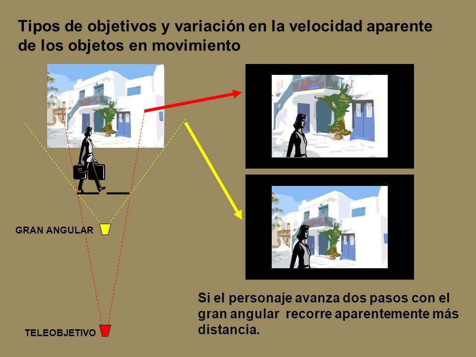 GRAN ANGULAR TELEOBJETIVO Tipos de objetivos y variación en la velocidad aparente de los objetos en movimiento Si el personaje avanza dos pasos con el