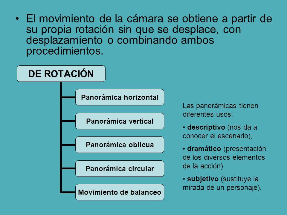 El movimiento de la cámara se obtiene a partir de su propia rotación sin que se desplace, con desplazamiento o combinando ambos procedimientos. DE ROT
