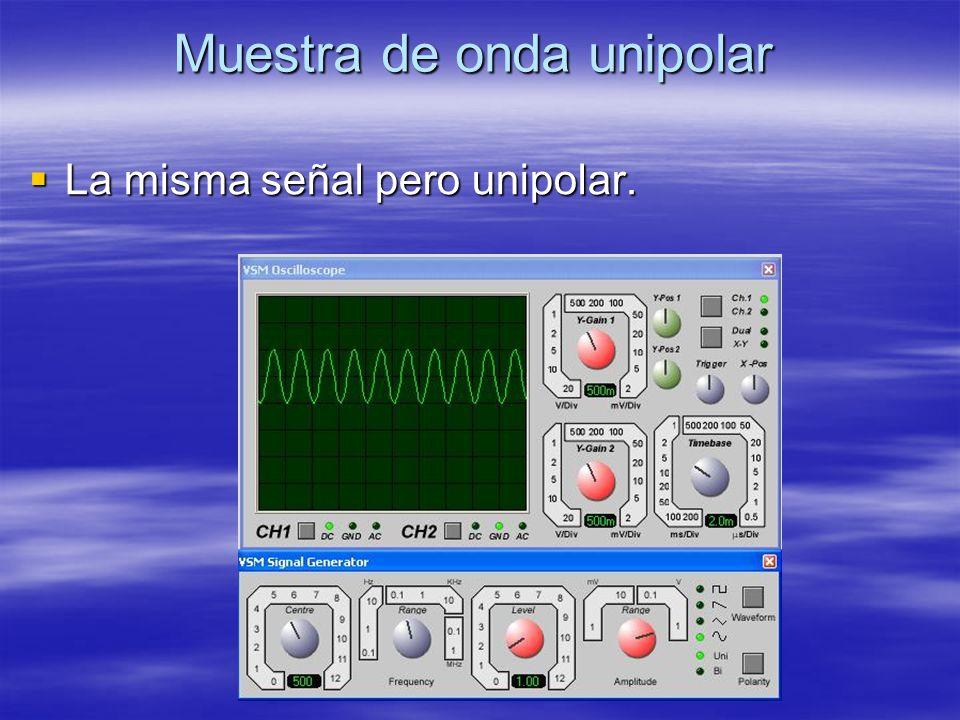 Muestra de onda unipolar La misma señal pero unipolar. La misma señal pero unipolar.