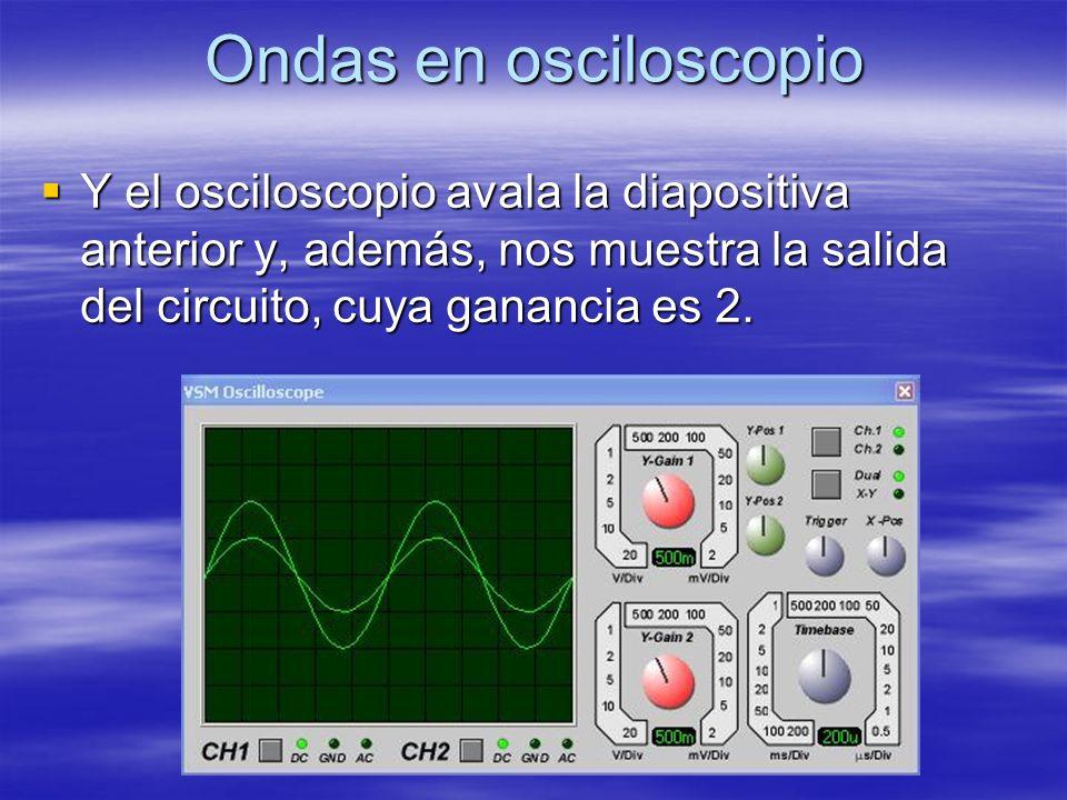Ondas en osciloscopio Y el osciloscopio avala la diapositiva anterior y, además, nos muestra la salida del circuito, cuya ganancia es 2. Y el oscilosc