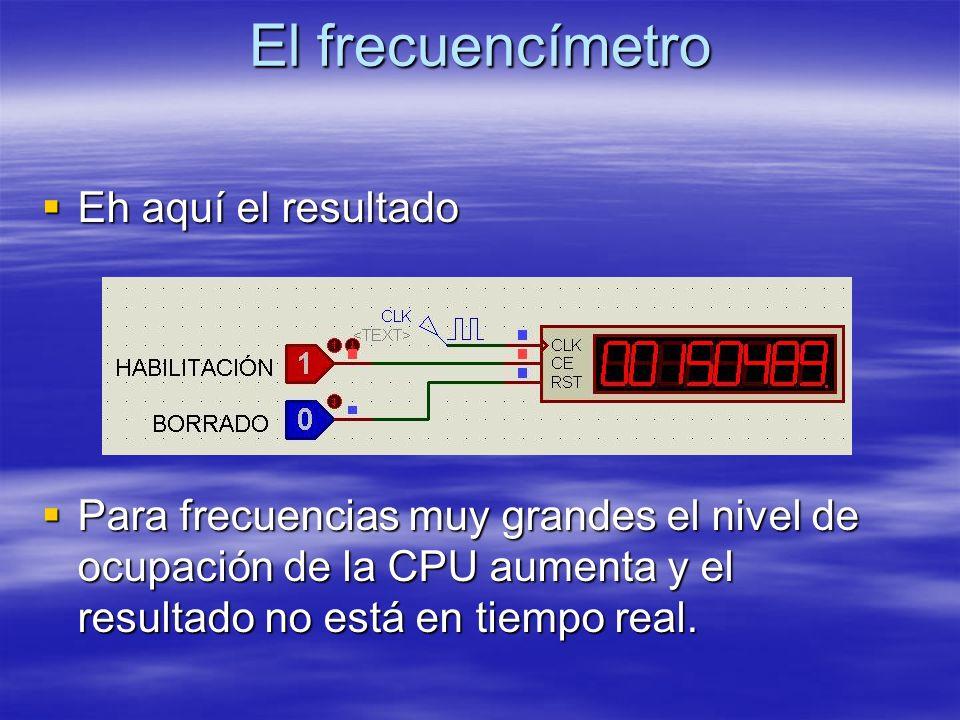 El frecuencímetro Eh aquí el resultado Eh aquí el resultado Para frecuencias muy grandes el nivel de ocupación de la CPU aumenta y el resultado no est