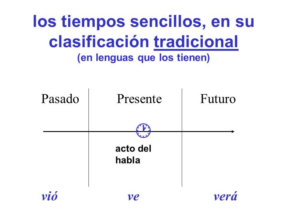 los tiempos sencillos, en su clasificación tradicional (en lenguas que los tienen) Pasado Presente Futuro vióveverá acto del habla