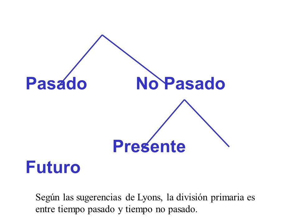 Pasado No Pasado Presente Futuro Según las sugerencias de Lyons, la división primaria es entre tiempo pasado y tiempo no pasado.