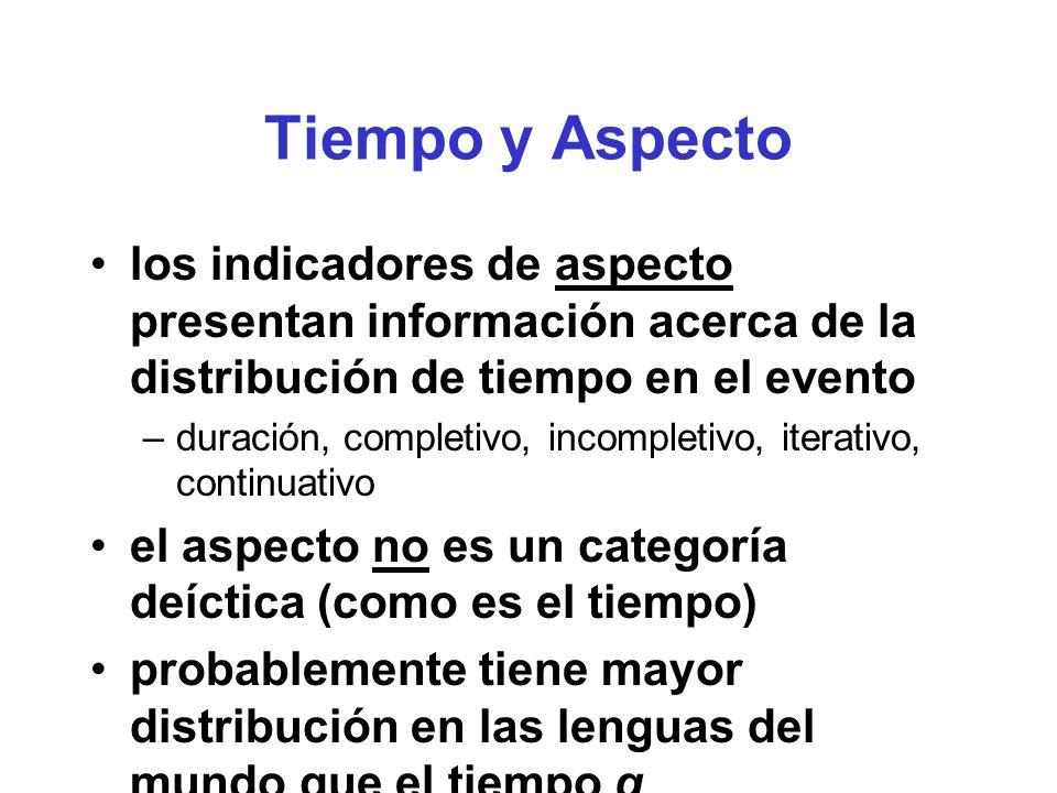 Tiempo y Aspecto los indicadores de aspecto presentan información acerca de la distribución de tiempo en el evento –duración, completivo, incompletivo, iterativo, continuativo el aspecto no es un categoría deíctica (como es el tiempo) probablemente tiene mayor distribución en las lenguas del mundo que el tiempo g
