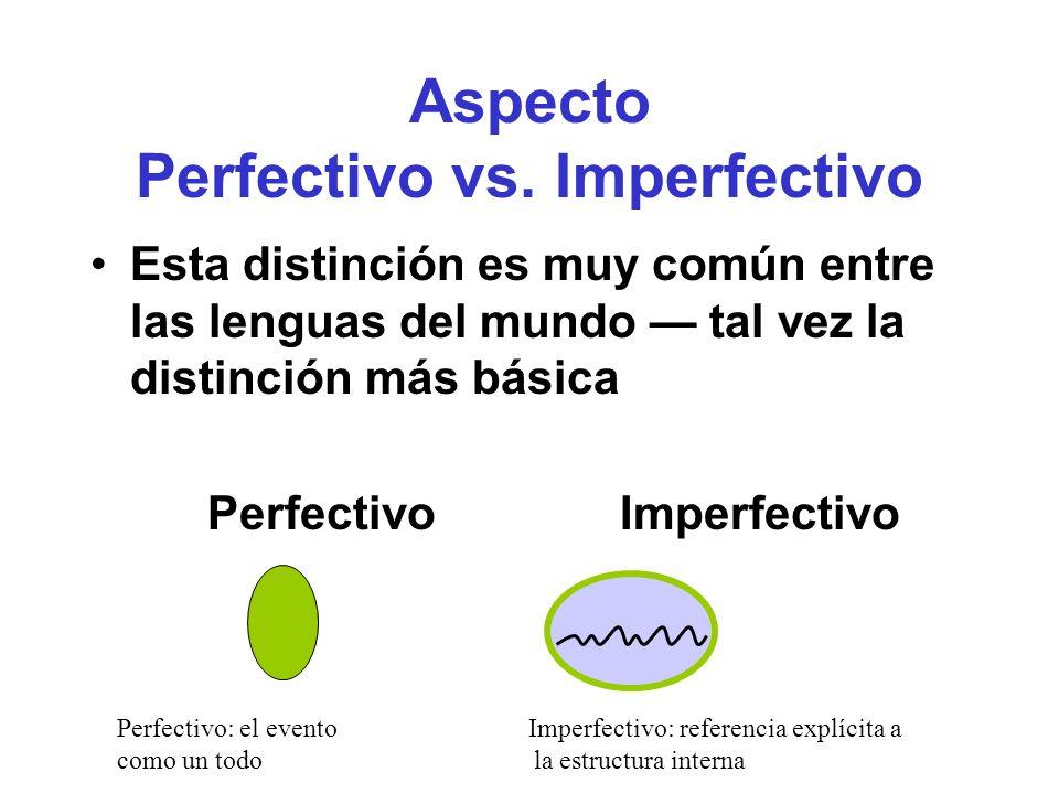 Aspecto Perfectivo vs.