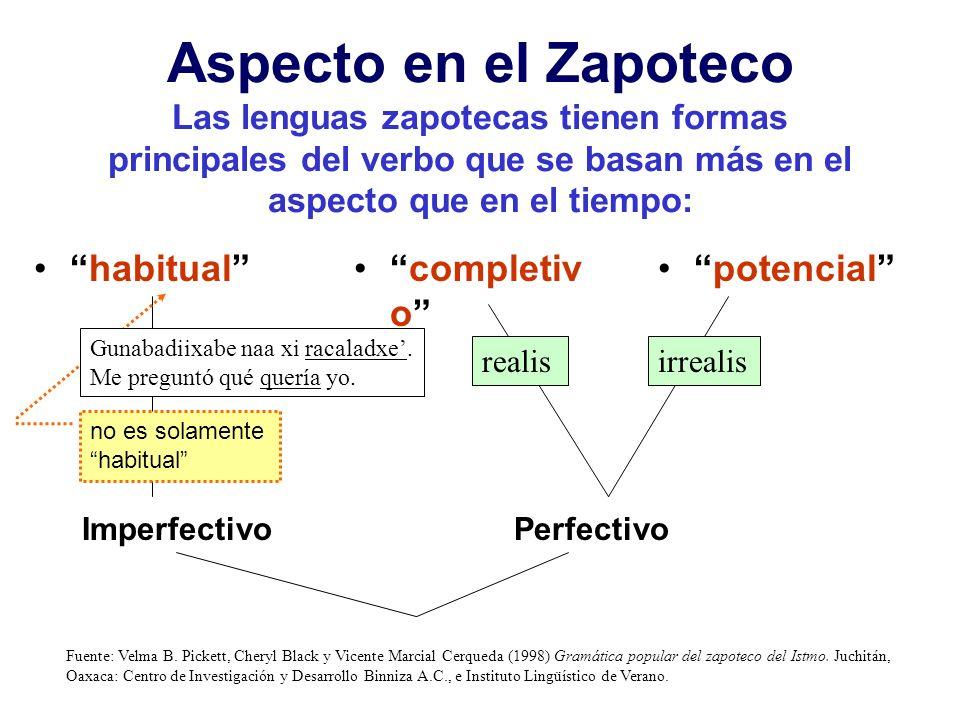 Aspecto en el Zapoteco Las lenguas zapotecas tienen formas principales del verbo que se basan más en el aspecto que en el tiempo: habitualcompletiv o potencial Fuente: Velma B.