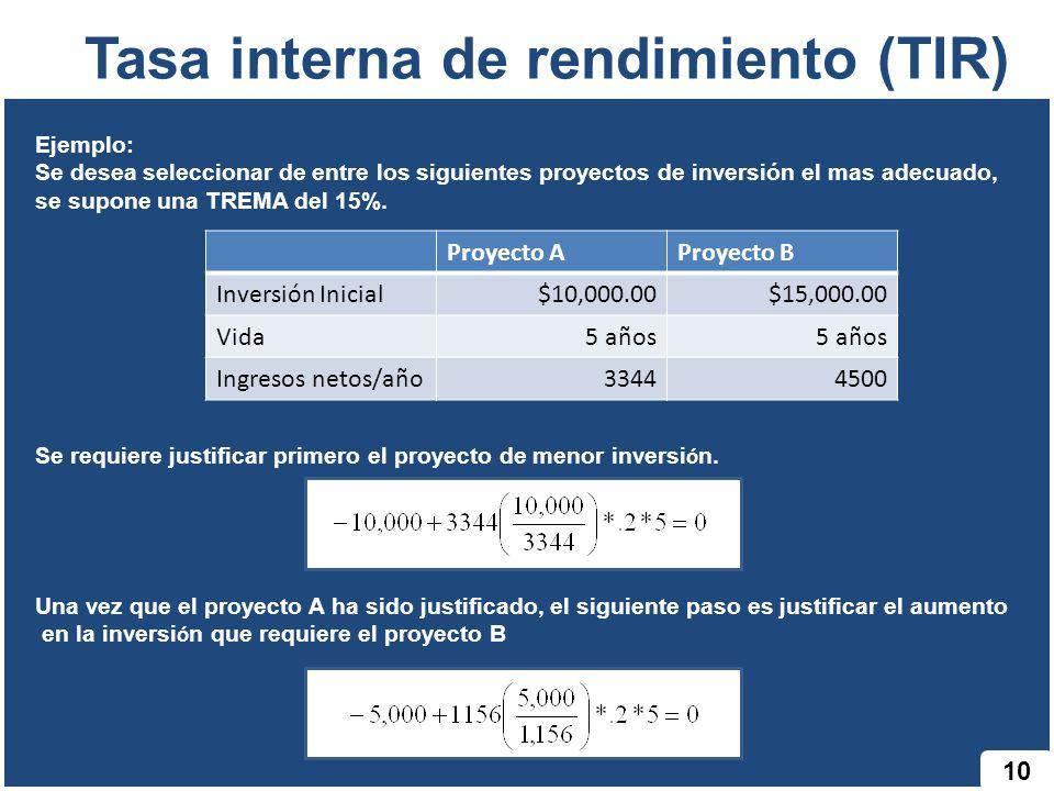10 Tasa interna de rendimiento (TIR) Proyecto AProyecto B Inversión Inicial$10,000.00$15,000.00 Vida5 años Ingresos netos/año33444500 Ejemplo: Se desea seleccionar de entre los siguientes proyectos de inversión el mas adecuado, se supone una TREMA del 15%.