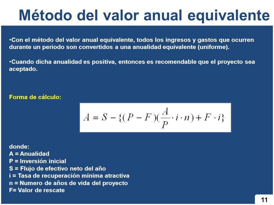 11 Método del valor anual equivalente Con el método del valor anual equivalente, todos los ingresos y gastos que ocurren durante un periodo son convertidos a una anualidad equivalente (uniforme).