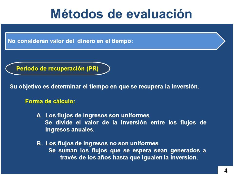 4 Métodos de evaluación Forma de cálculo: A.Los flujos de ingresos son uniformes Se divide el valor de la inversión entre los flujos de ingresos anuales.