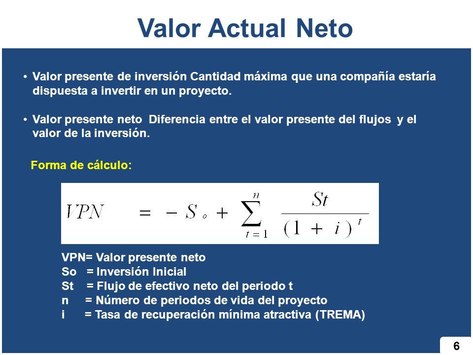 6 Valor Actual Neto Valor presente de inversión Cantidad máxima que una compañía estaría dispuesta a invertir en un proyecto. Valor presente neto Dife