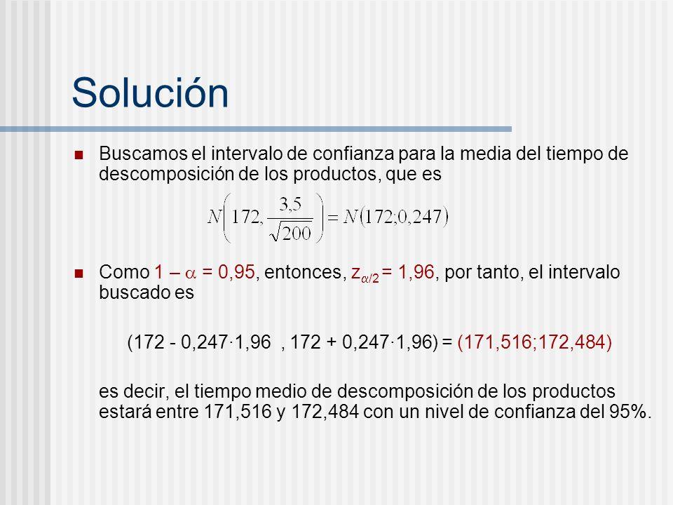 Solución Buscamos el intervalo de confianza para la media del tiempo de descomposición de los productos, que es Como 1 – = 0,95, entonces, z /2 = 1,96