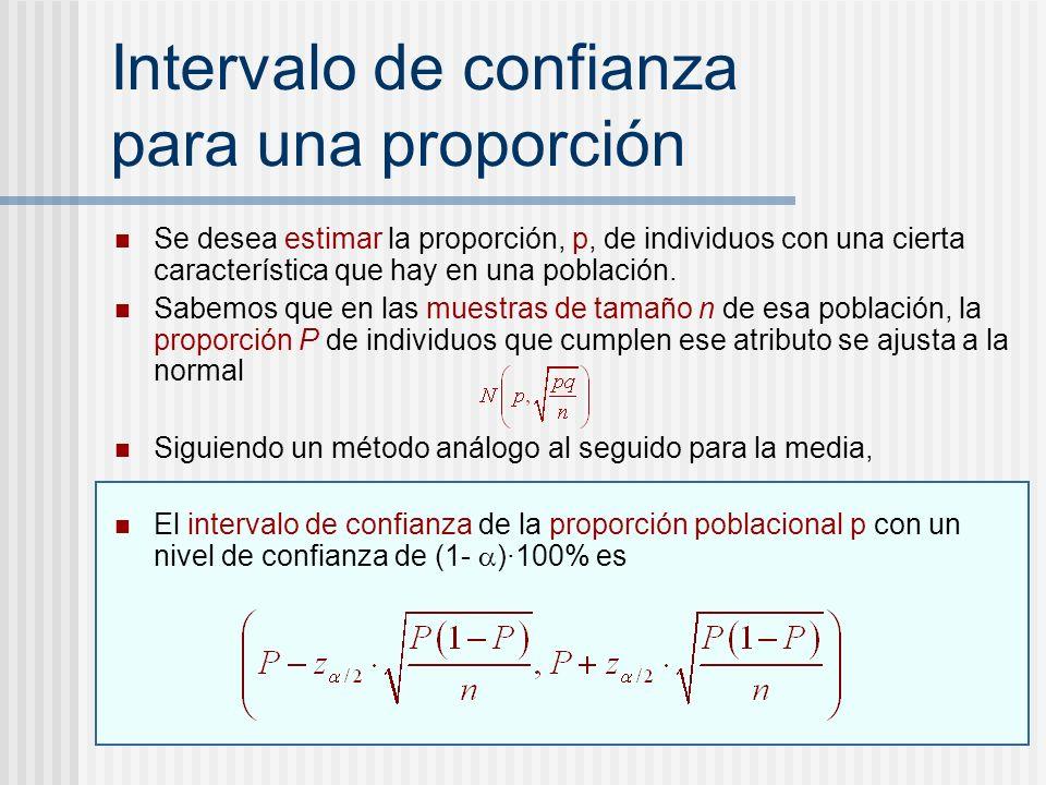 Intervalo de confianza para una proporción Se desea estimar la proporción, p, de individuos con una cierta característica que hay en una población. Sa