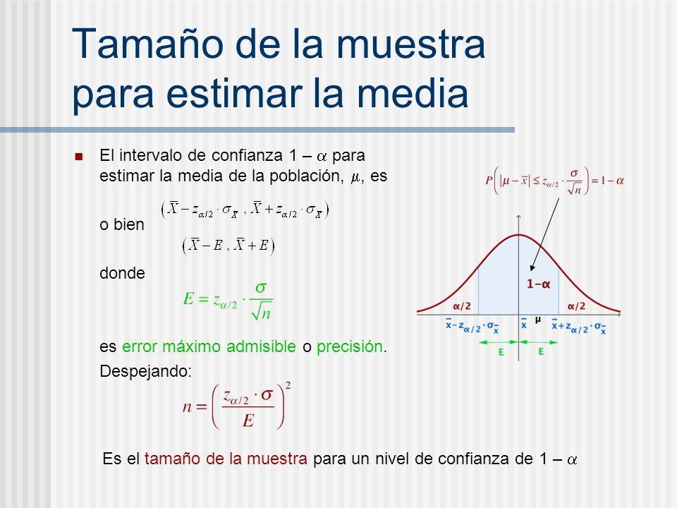Tamaño de la muestra para estimar la media El intervalo de confianza 1 – para estimar la media de la población,, es o bien donde es error máximo admis