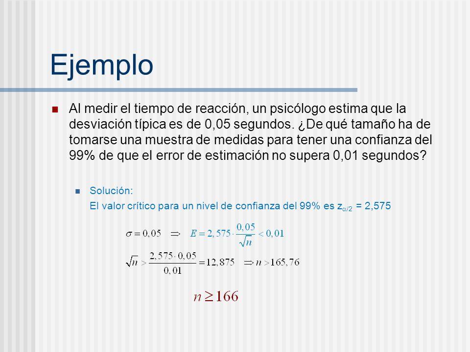 Ejemplo Al medir el tiempo de reacción, un psicólogo estima que la desviación típica es de 0,05 segundos. ¿De qué tamaño ha de tomarse una muestra de