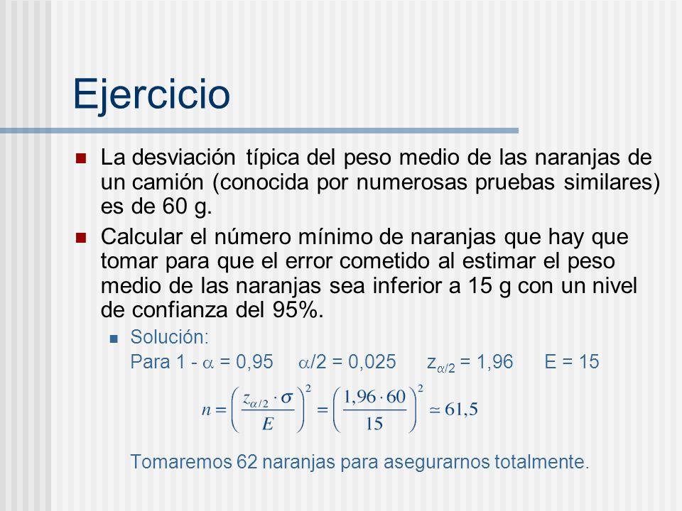 Ejercicio La desviación típica del peso medio de las naranjas de un camión (conocida por numerosas pruebas similares) es de 60 g. Calcular el número m