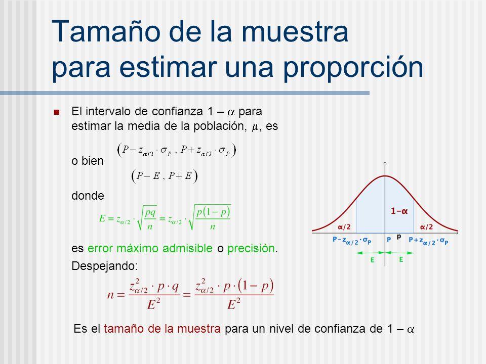 Tamaño de la muestra para estimar una proporción El intervalo de confianza 1 – para estimar la media de la población,, es o bien donde es error máximo