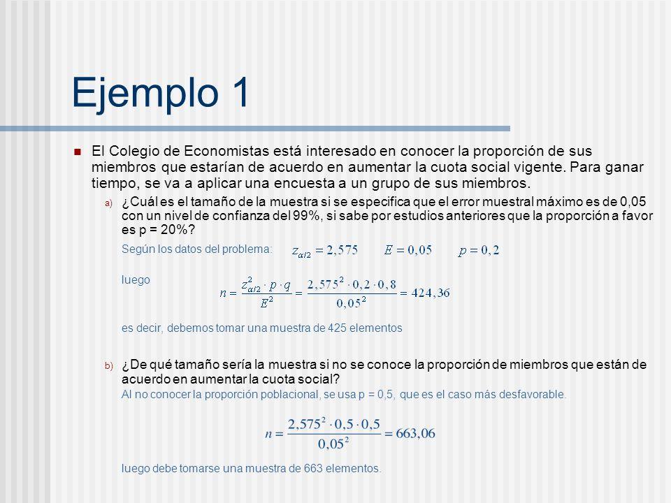 Ejemplo 1 El Colegio de Economistas está interesado en conocer la proporción de sus miembros que estarían de acuerdo en aumentar la cuota social vigen