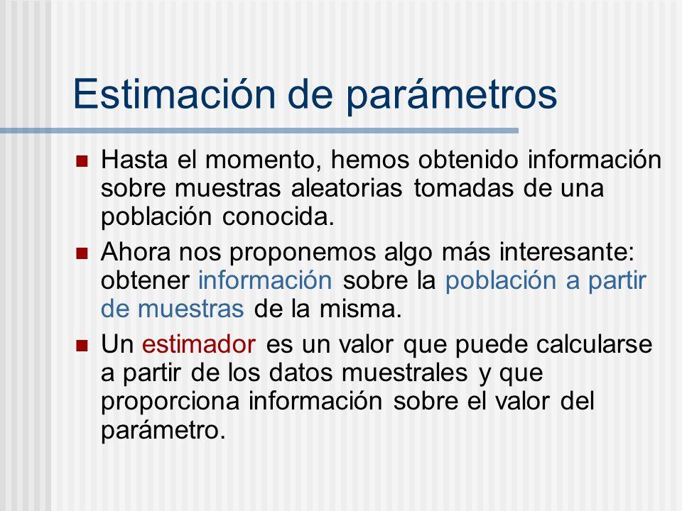 Estimación de parámetros Hasta el momento, hemos obtenido información sobre muestras aleatorias tomadas de una población conocida. Ahora nos proponemo