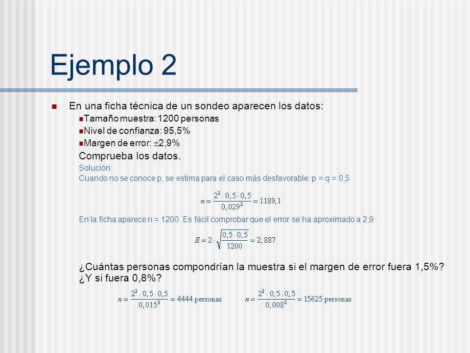 Ejemplo 2 En una ficha técnica de un sondeo aparecen los datos: Tamaño muestra: 1200 personas Nivel de confianza: 95,5% Margen de error: 2,9% Comprueb