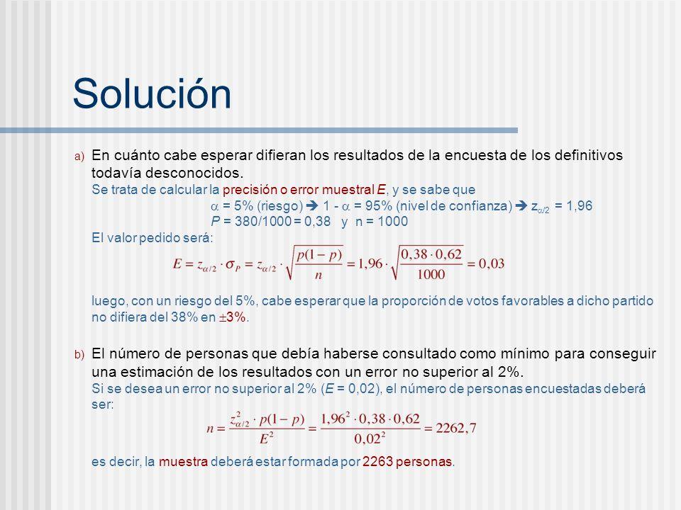 Solución a) En cuánto cabe esperar difieran los resultados de la encuesta de los definitivos todavía desconocidos. Se trata de calcular la precisión o