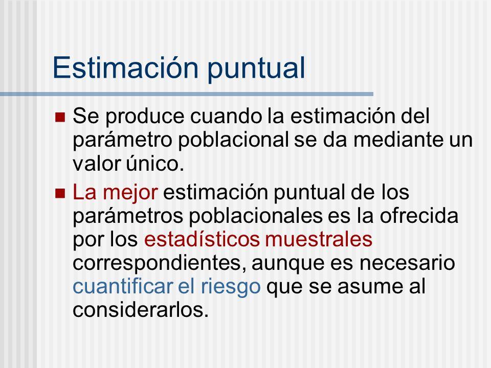 Estimación puntual Se produce cuando la estimación del parámetro poblacional se da mediante un valor único. La mejor estimación puntual de los parámet