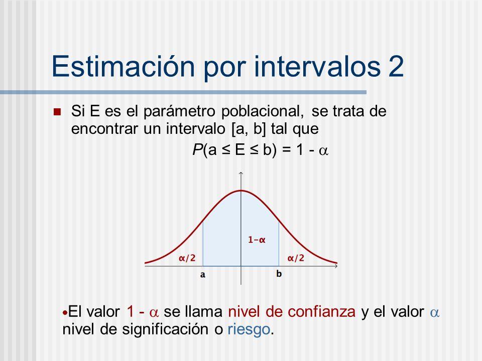 Estimación por intervalos 2 Si E es el parámetro poblacional, se trata de encontrar un intervalo [a, b] tal que P(a E b) = 1 - El valor 1 - se llama n