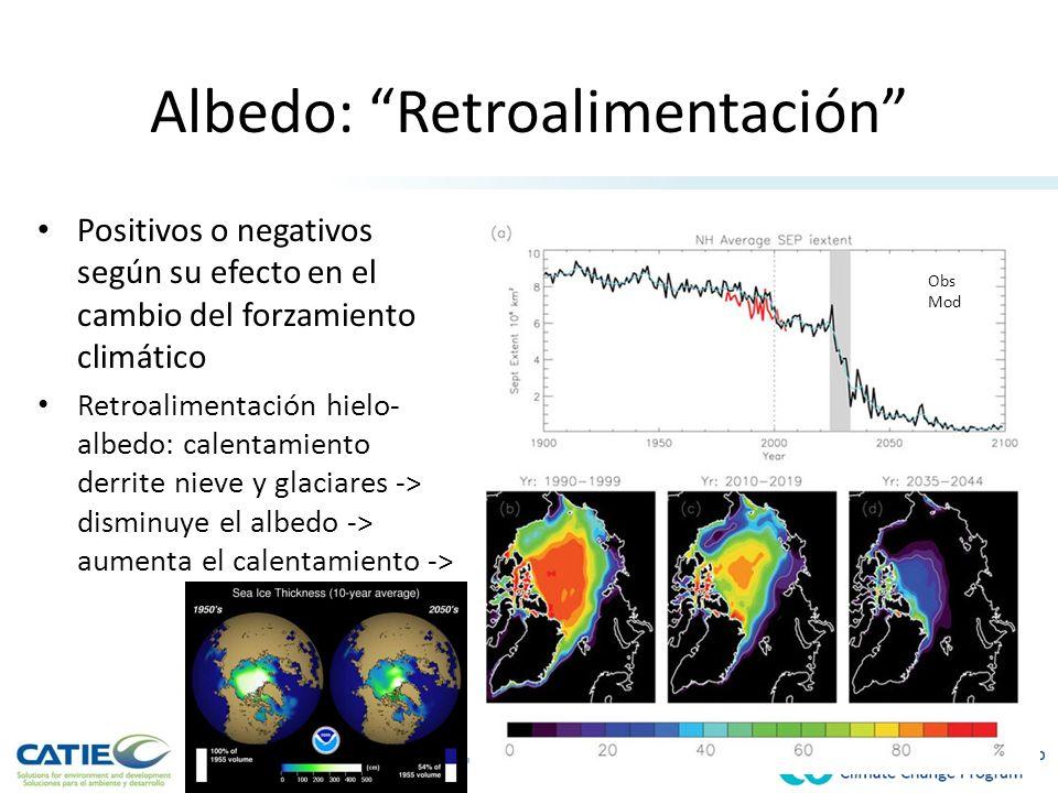 Albedo: Retroalimentación Positivos o negativos según su efecto en el cambio del forzamiento climático Retroalimentación hielo- albedo: calentamiento derrite nieve y glaciares -> disminuye el albedo -> aumenta el calentamiento -> Obs Mod