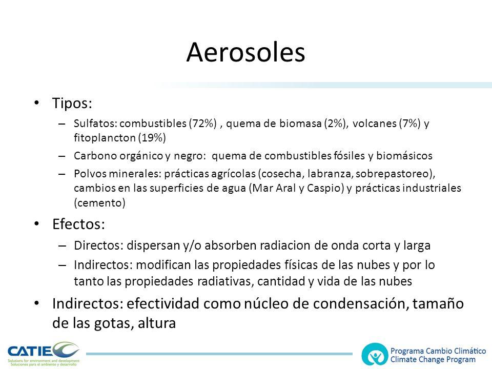 Aerosoles Tipos: – Sulfatos: combustibles (72%), quema de biomasa (2%), volcanes (7%) y fitoplancton (19%) – Carbono orgánico y negro: quema de combustibles fósiles y biomásicos – Polvos minerales: prácticas agrícolas (cosecha, labranza, sobrepastoreo), cambios en las superficies de agua (Mar Aral y Caspio) y prácticas industriales (cemento) Efectos: – Directos: dispersan y/o absorben radiacion de onda corta y larga – Indirectos: modifican las propiedades físicas de las nubes y por lo tanto las propiedades radiativas, cantidad y vida de las nubes Indirectos: efectividad como núcleo de condensación, tamaño de las gotas, altura